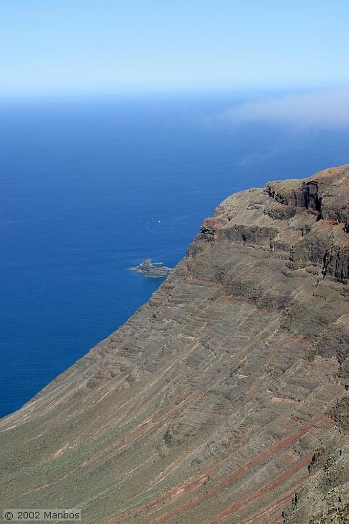 Lanzarote Mirando el Planeta Tierra Canarias